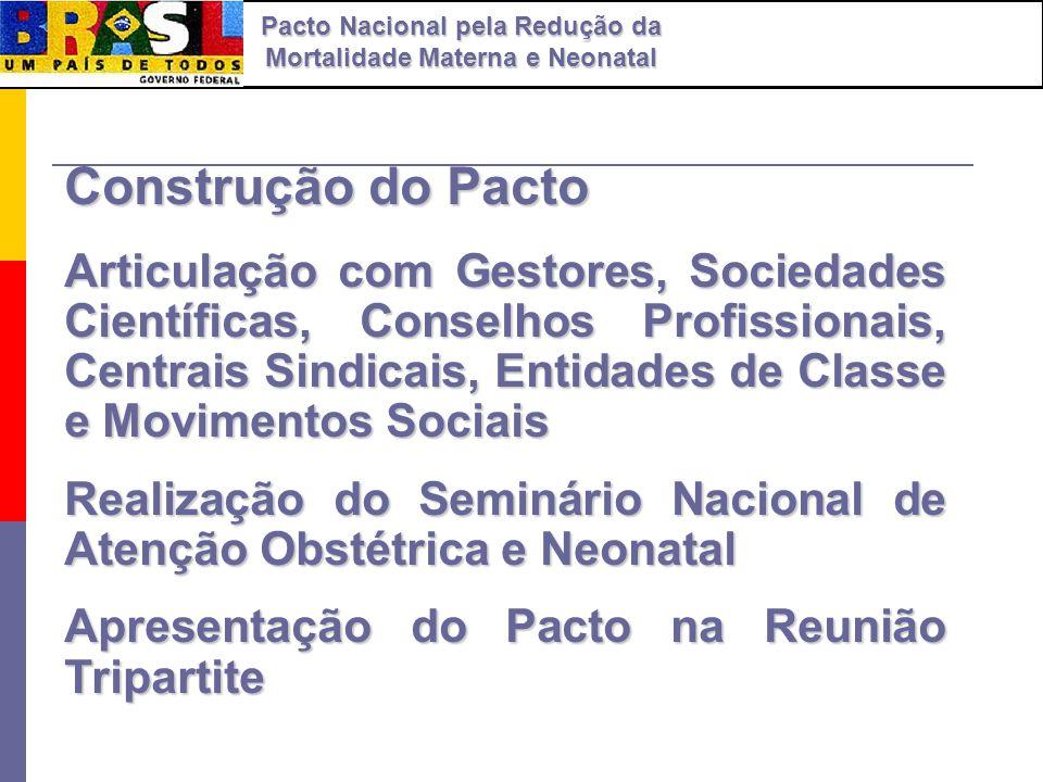 Construção do Pacto Articulação com Gestores, Sociedades Científicas, Conselhos Profissionais, Centrais Sindicais, Entidades de Classe e Movimentos So