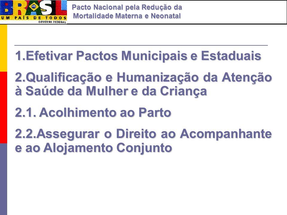 1.Efetivar Pactos Municipais e Estaduais 2.Qualificação e Humanização da Atenção à Saúde da Mulher e da Criança 2.1. Acolhimento ao Parto 2.2.Assegura