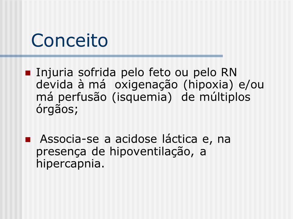 Conceito Injuria sofrida pelo feto ou pelo RN devida à má oxigenação (hipoxia) e/ou má perfusão (isquemia) de múltiplos órgãos; Associa-se a acidose l