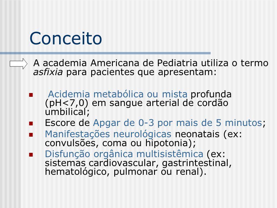 Conceito A academia Americana de Pediatria utiliza o termo asfixia para pacientes que apresentam: Acidemia metabólica ou mista profunda (pH<7,0) em sa