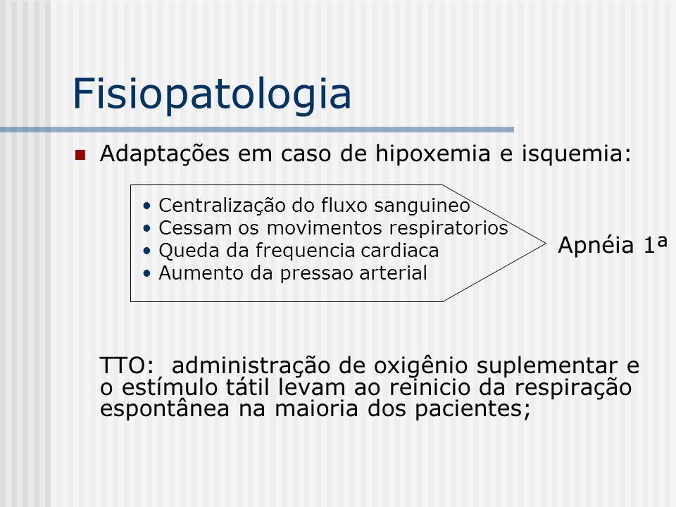 Fisiopatologia Adaptações em caso de hipoxemia e isquemia: Centralização do fluxo sanguineo Cessam os movimentos respiratorios Queda da frequencia car