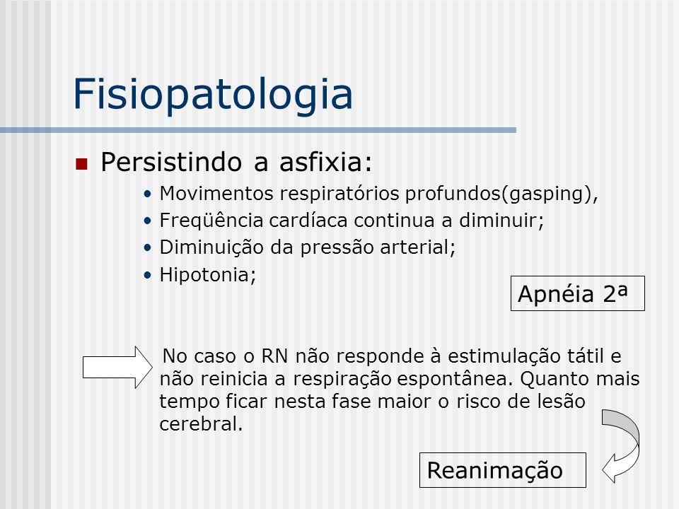 Fisiopatologia Persistindo a asfixia: Movimentos respiratórios profundos(gasping), Freqüência cardíaca continua a diminuir; Diminuição da pressão arte
