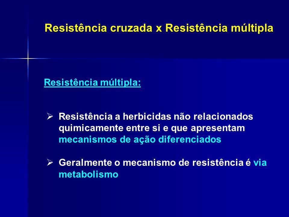 Resistência múltipla: Resistência cruzada x Resistência múltipla  Resistência a herbicidas não relacionados quimicamente entre si e que apresentam mecanismos de ação diferenciados  Geralmente o mecanismo de resistência é via metabolismo