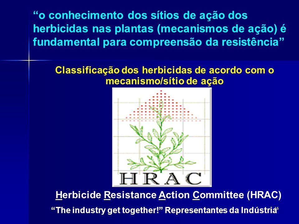 """.16 Classificação dos herbicidas de acordo com o mecanismo/sítio de ação Herbicide Resistance Action Committee (HRAC) """"The industry get together!"""" Rep"""