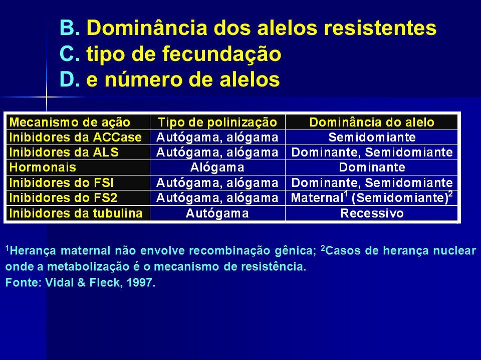 B. Dominância dos alelos resistentes C. tipo de fecundação D. e número de alelos 1 Herança maternal não envolve recombinação gênica; 2 Casos de heranç