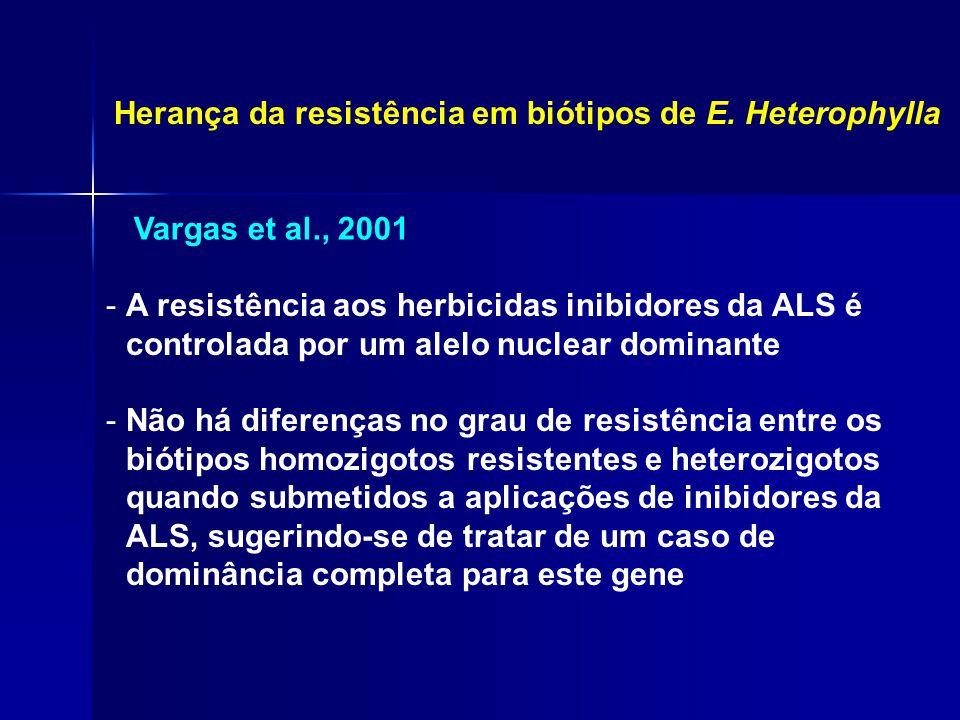 Herança da resistência em biótipos de E. Heterophylla Vargas et al., 2001 -A resistência aos herbicidas inibidores da ALS é controlada por um alelo nu