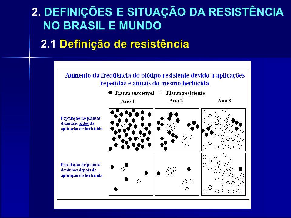 2.3.4 Superprodução do alvo de ação do herbicida
