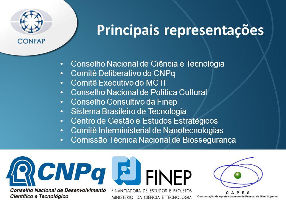 Ações recentes (âmbito nacional) O CONFAP contribuiu para a criação de um Código Nacional de Ciência, Tecnologia e Inovação, em tramitação no Congresso Nacional (PEC da Inovação já aprovada na Câmara)