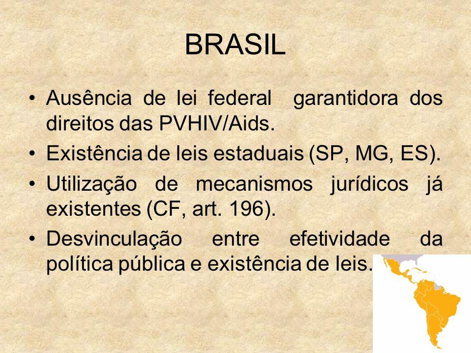 12 BRASIL Ausência de lei federal garantidora dos direitos das PVHIV/Aids. Existência de leis estaduais (SP, MG, ES). Utilização de mecanismos jurídic