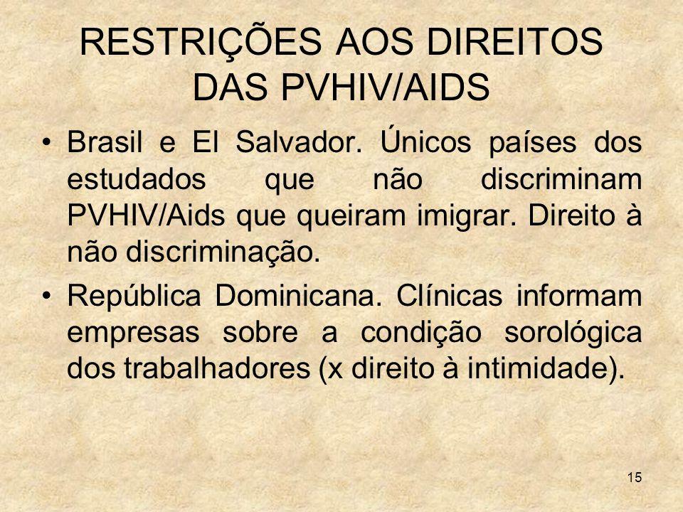 15 RESTRIÇÕES AOS DIREITOS DAS PVHIV/AIDS Brasil e El Salvador. Únicos países dos estudados que não discriminam PVHIV/Aids que queiram imigrar. Direit