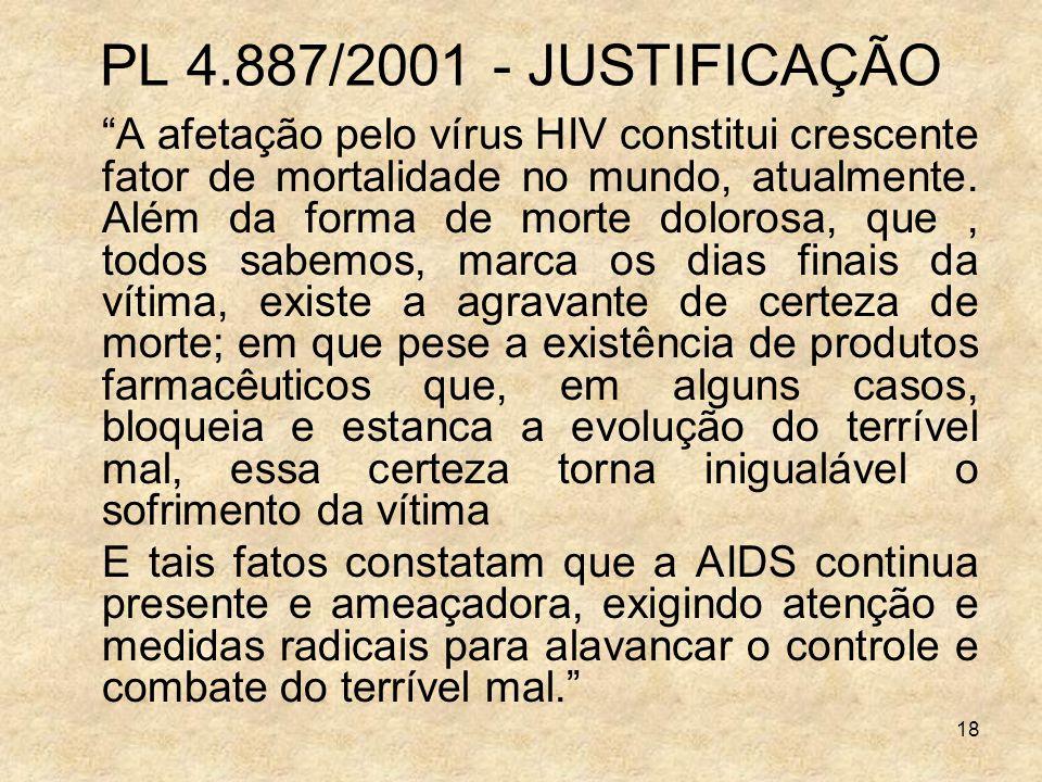 """18 PL 4.887/2001 - JUSTIFICAÇÃO """"A afetação pelo vírus HIV constitui crescente fator de mortalidade no mundo, atualmente. Além da forma de morte dolor"""