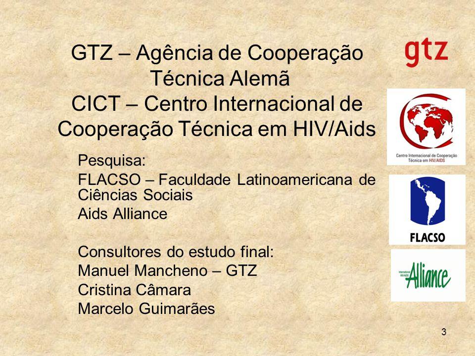 3 GTZ – Agência de Cooperação Técnica Alemã CICT – Centro Internacional de Cooperação Técnica em HIV/Aids Pesquisa: FLACSO – Faculdade Latinoamericana