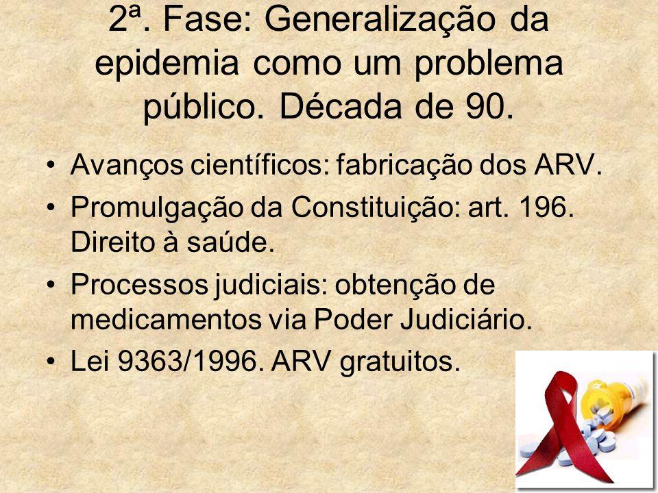 5 2ª. Fase: Generalização da epidemia como um problema público. Década de 90. Avanços científicos: fabricação dos ARV. Promulgação da Constituição: ar