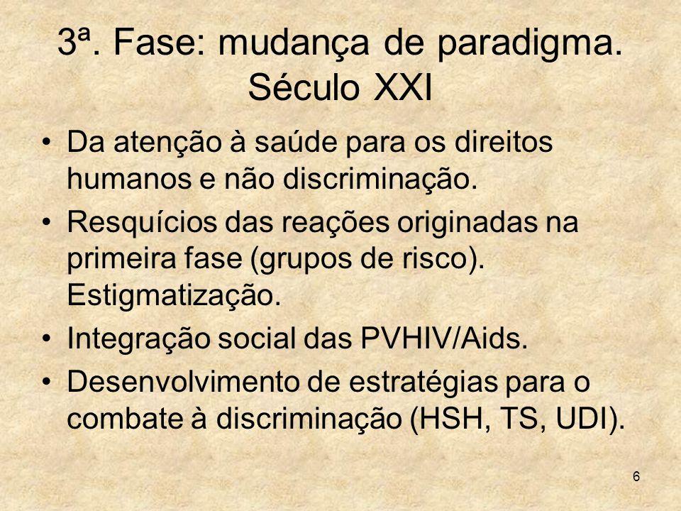 6 3ª. Fase: mudança de paradigma. Século XXI Da atenção à saúde para os direitos humanos e não discriminação. Resquícios das reações originadas na pri