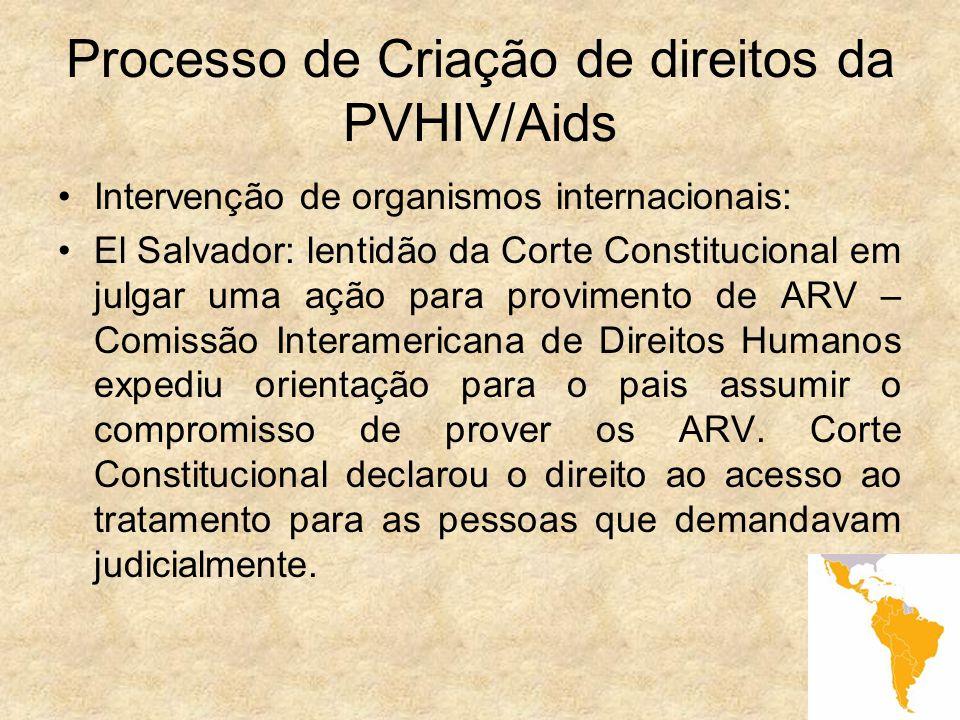 7 Processo de Criação de direitos da PVHIV/Aids Intervenção de organismos internacionais: El Salvador: lentidão da Corte Constitucional em julgar uma