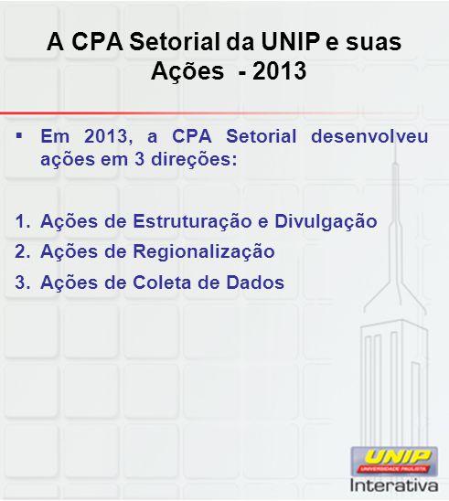 A CPA Setorial da UNIP e suas Ações - 2013  Em 2013, a CPA Setorial desenvolveu ações em 3 direções: 1.Ações de Estruturação e Divulgação 2.Ações de Regionalização 3.Ações de Coleta de Dados