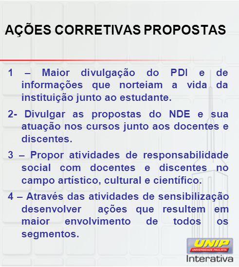 AÇÕES CORRETIVAS PROPOSTAS 1 – Maior divulgação do PDI e de informações que norteiam a vida da instituição junto ao estudante.