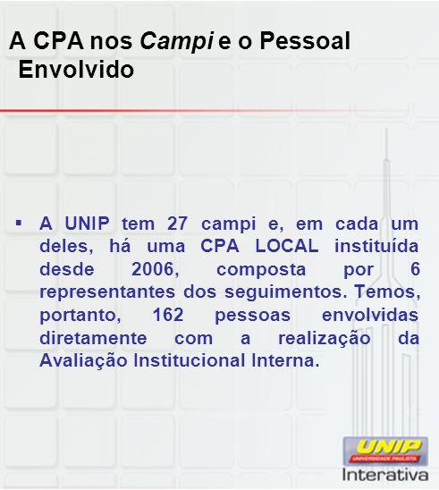 A CPA nos Campi e o Pessoal Envolvido  A UNIP tem 27 campi e, em cada um deles, há uma CPA LOCAL instituída desde 2006, composta por 6 representantes dos seguimentos.