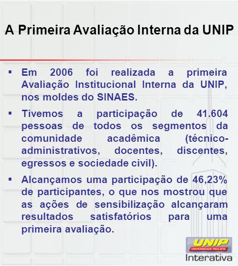 A Primeira Avaliação Interna da UNIP  Em 2006 foi realizada a primeira Avaliação Institucional Interna da UNIP, nos moldes do SINAES.