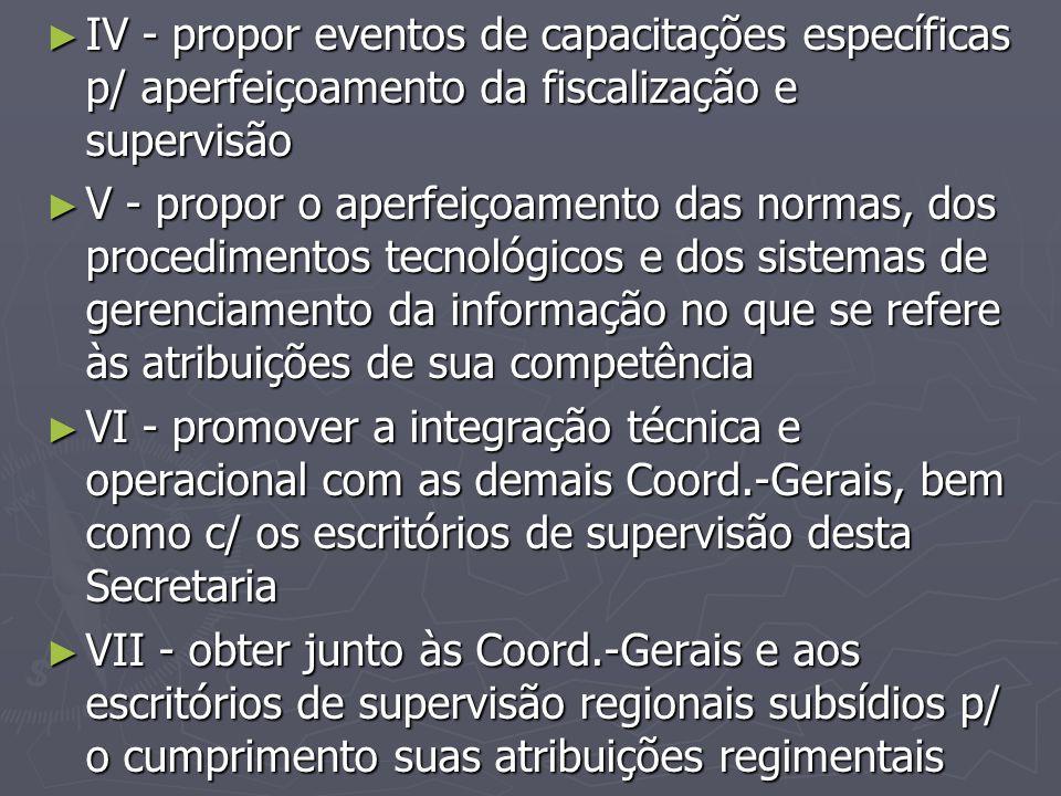 ► IV - propor eventos de capacitações específicas p/ aperfeiçoamento da fiscalização e supervisão ► V - propor o aperfeiçoamento das normas, dos proce