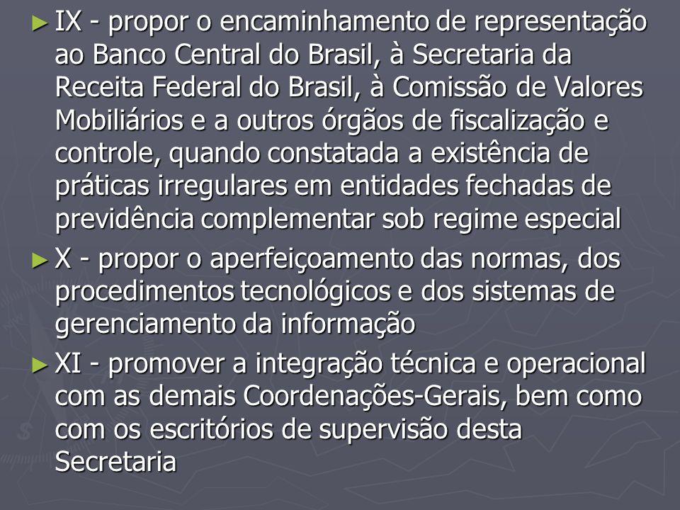 ► IX - propor o encaminhamento de representação ao Banco Central do Brasil, à Secretaria da Receita Federal do Brasil, à Comissão de Valores Mobiliári
