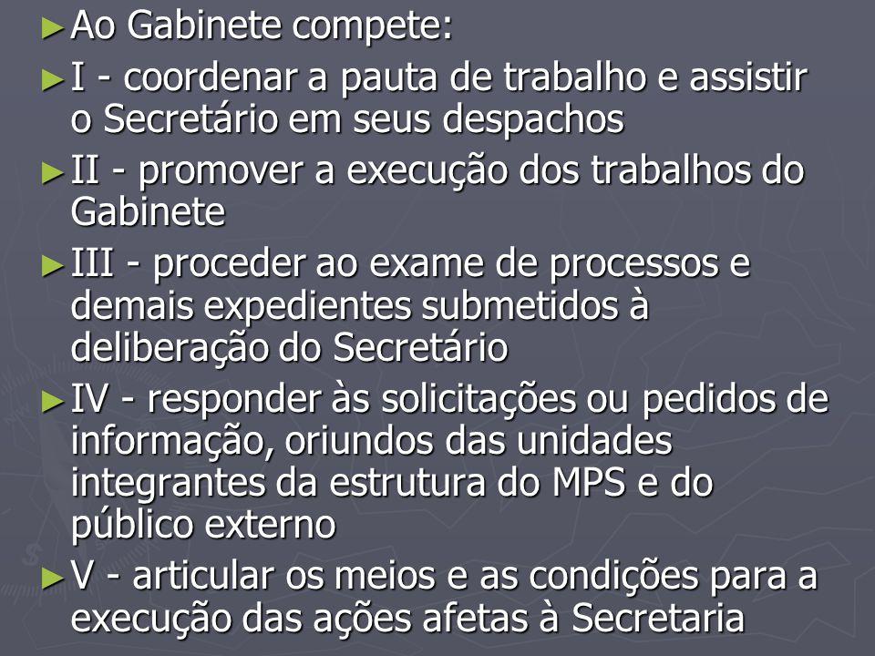 ► Ao Gabinete compete: ► I - coordenar a pauta de trabalho e assistir o Secretário em seus despachos ► II - promover a execução dos trabalhos do Gabin