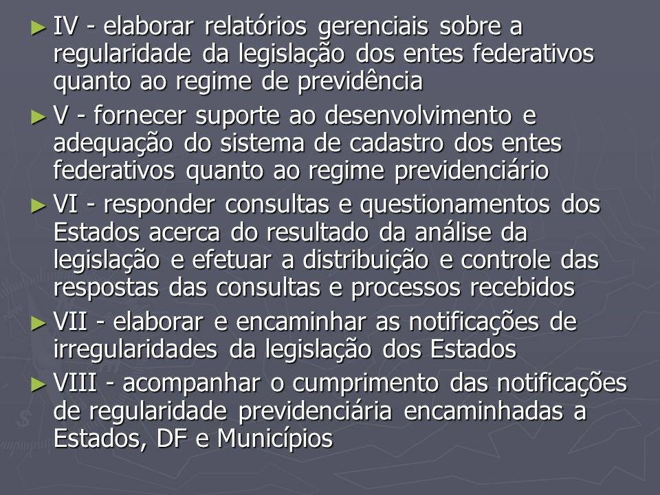 ► IV - elaborar relatórios gerenciais sobre a regularidade da legislação dos entes federativos quanto ao regime de previdência ► V - fornecer suporte