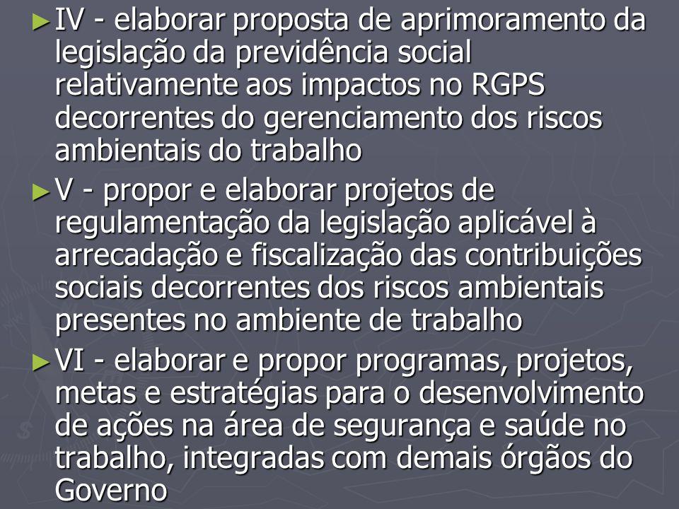 ► IV - elaborar proposta de aprimoramento da legislação da previdência social relativamente aos impactos no RGPS decorrentes do gerenciamento dos risc