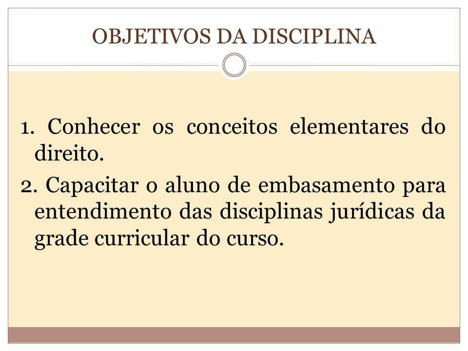OBJETIVOS DA DISCIPLINA 1.Conhecer os conceitos elementares do direito.