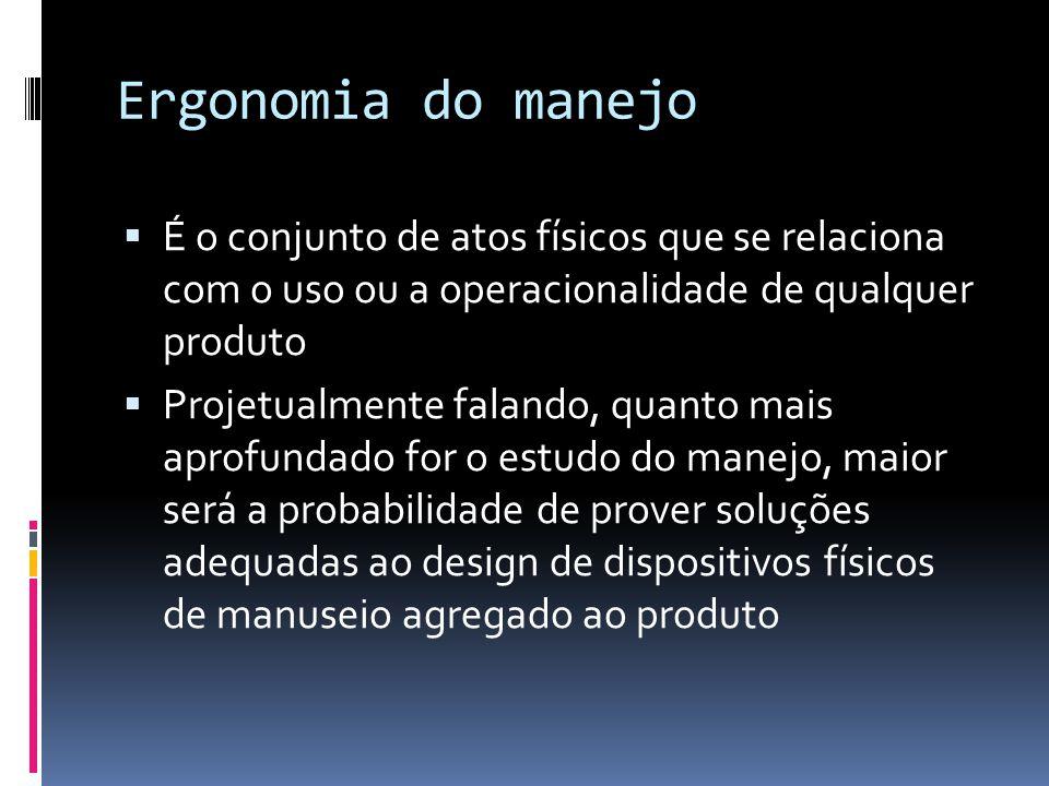 Ergonomia do manejo  É o conjunto de atos físicos que se relaciona com o uso ou a operacionalidade de qualquer produto  Projetualmente falando, quan