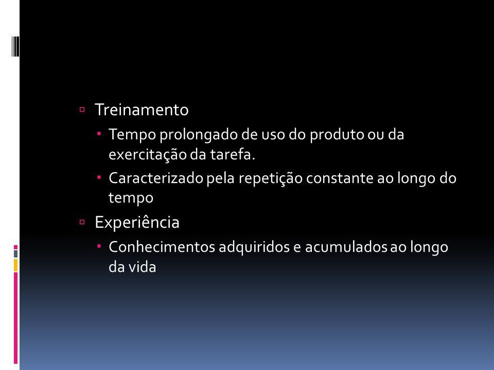  Treinamento  Tempo prolongado de uso do produto ou da exercitação da tarefa.  Caracterizado pela repetição constante ao longo do tempo  Experiênc