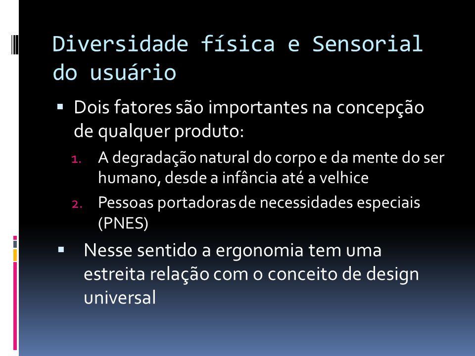 Diversidade física e Sensorial do usuário  Dois fatores são importantes na concepção de qualquer produto: 1. A degradação natural do corpo e da mente