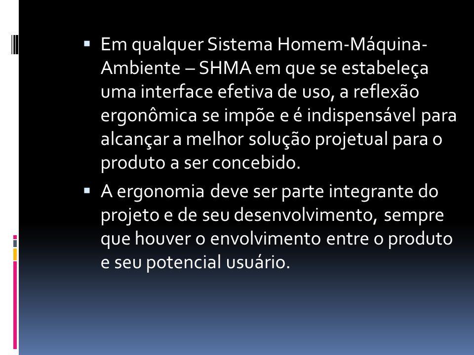  Em qualquer Sistema Homem-Máquina- Ambiente – SHMA em que se estabeleça uma interface efetiva de uso, a reflexão ergonômica se impõe e é indispensáv