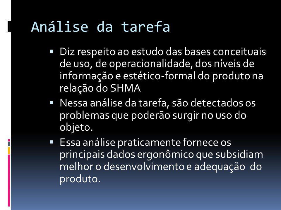 Análise da tarefa  Diz respeito ao estudo das bases conceituais de uso, de operacionalidade, dos níveis de informação e estético-formal do produto na