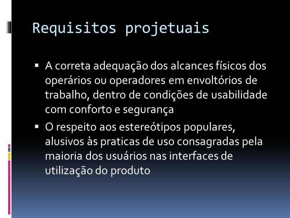 Requisitos projetuais  A correta adequação dos alcances físicos dos operários ou operadores em envoltórios de trabalho, dentro de condições de usabil