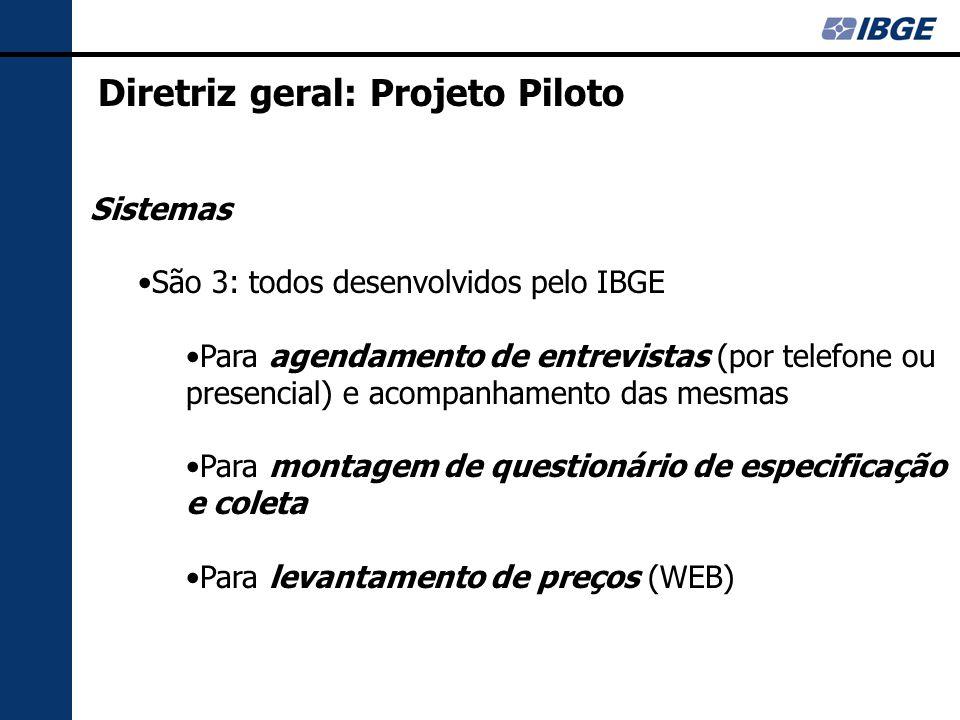 Diretriz geral: Projeto Piloto Sistemas São 3: todos desenvolvidos pelo IBGE Para agendamento de entrevistas (por telefone ou presencial) e acompanhamento das mesmas Para montagem de questionário de especificação e coleta Para levantamento de preços (WEB)
