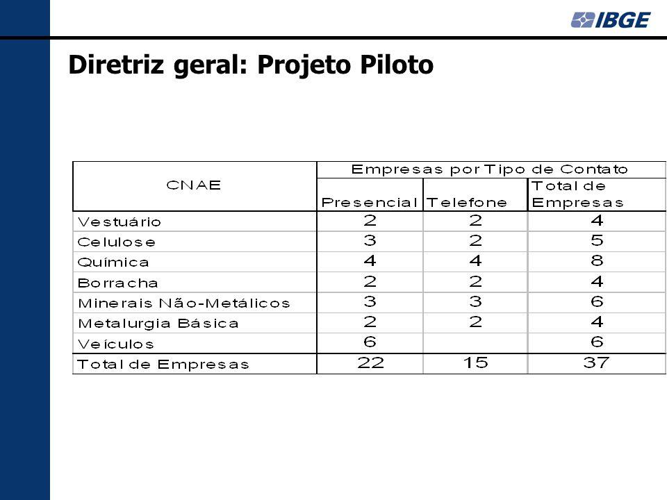 Diretriz geral: Projeto Piloto