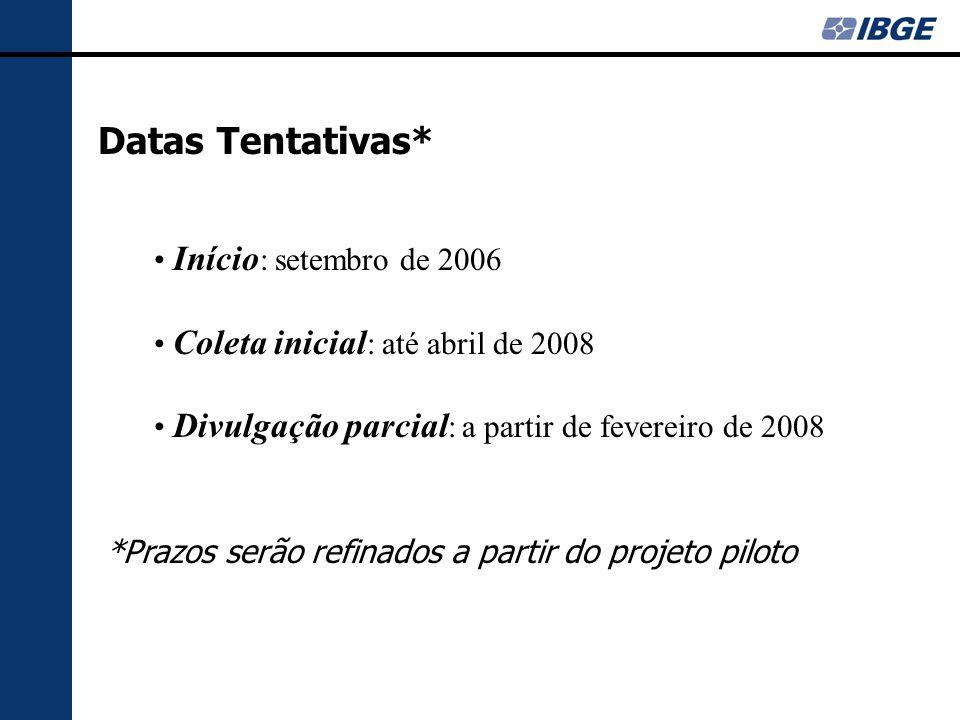 Datas Tentativas* Início : setembro de 2006 Coleta inicial : até abril de 2008 Divulgação parcial : a partir de fevereiro de 2008 *Prazos serão refinados a partir do projeto piloto
