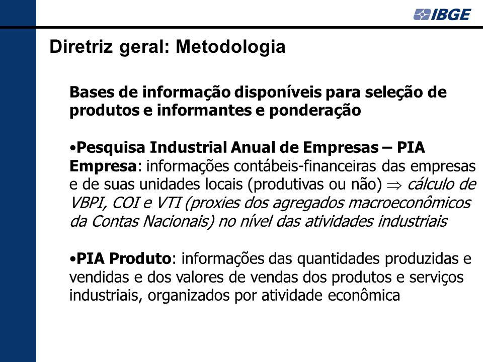 Diretriz geral: Metodologia No.Produtos No.