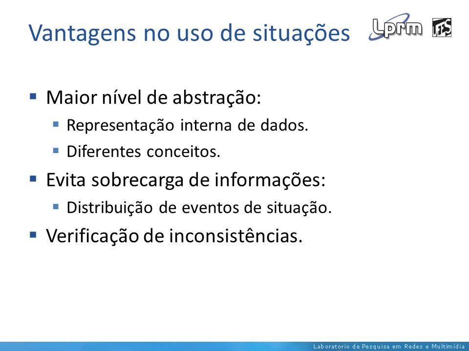 Vantagens no uso de situações  Maior nível de abstração:  Representação interna de dados.