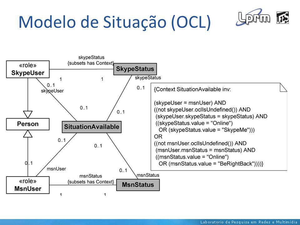 Modelo de Situação (OCL)