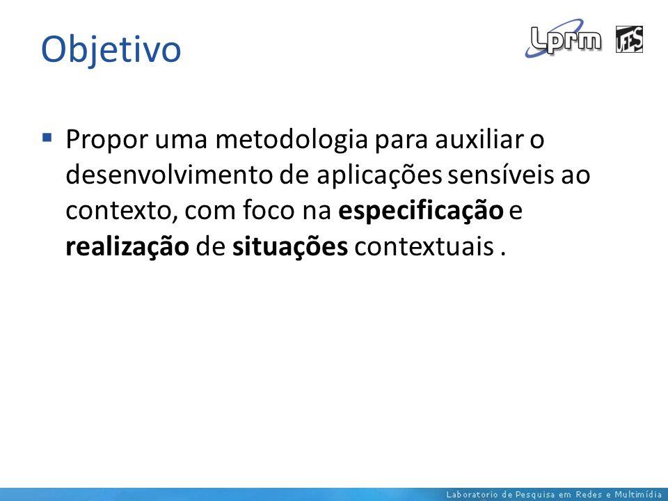 Objetivo  Propor uma metodologia para auxiliar o desenvolvimento de aplicações sensíveis ao contexto, com foco na especificação e realização de situações contextuais.