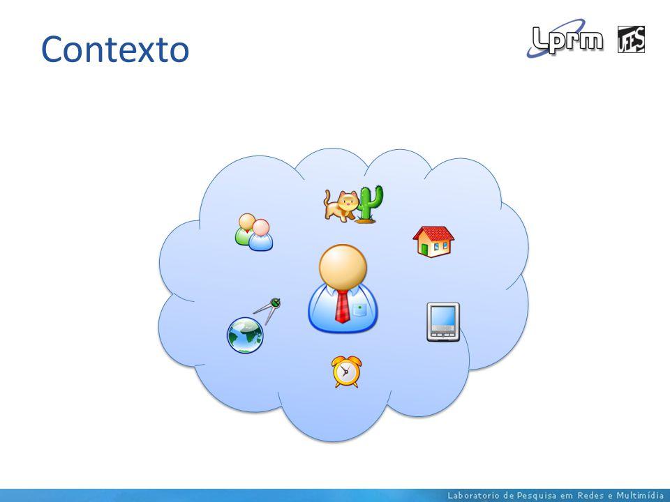 Aplicações Sensíveis ao Contexto Context-aware application is a distributed application whose behaviour is affected by its users' context.