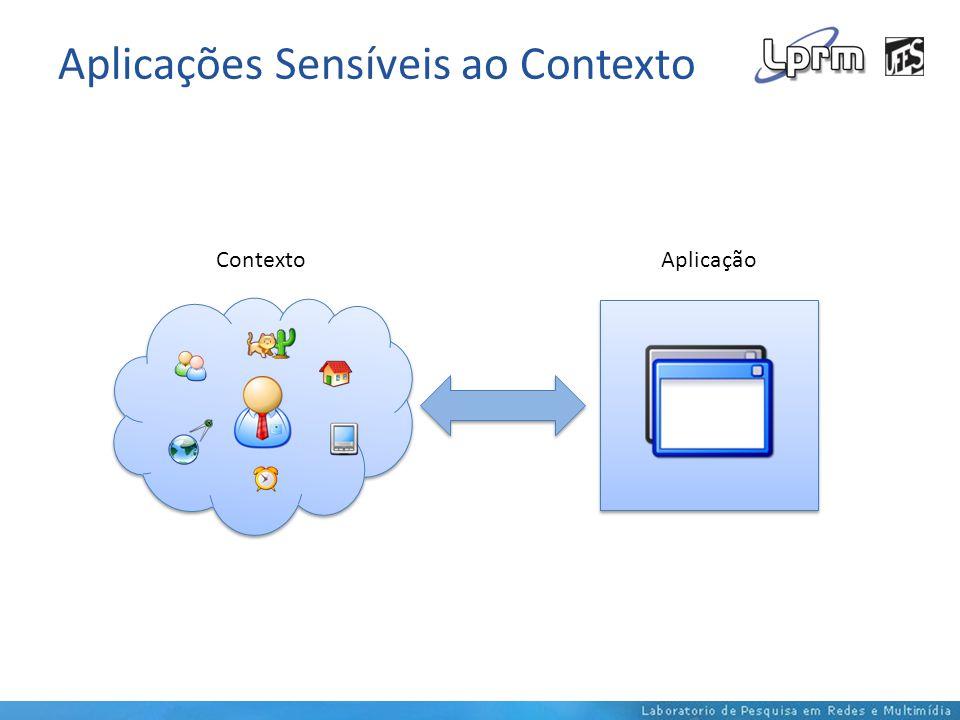 Aplicações Sensíveis ao Contexto ContextoAplicação