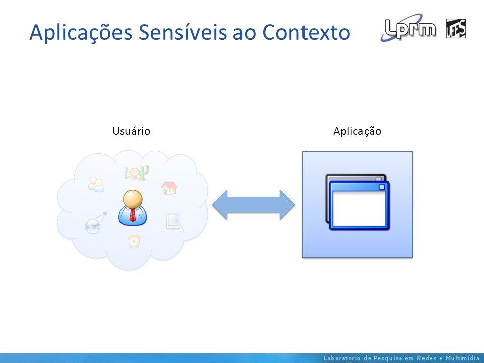Desenvolvimento de Aplicações Sensíveis ao Contexto
