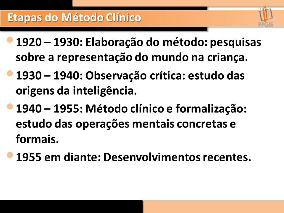 Etapas do Método Clínico 1920 – 1930: Elaboração do método: pesquisas sobre a representação do mundo na criança. 1930 – 1940: Observação crítica: estu