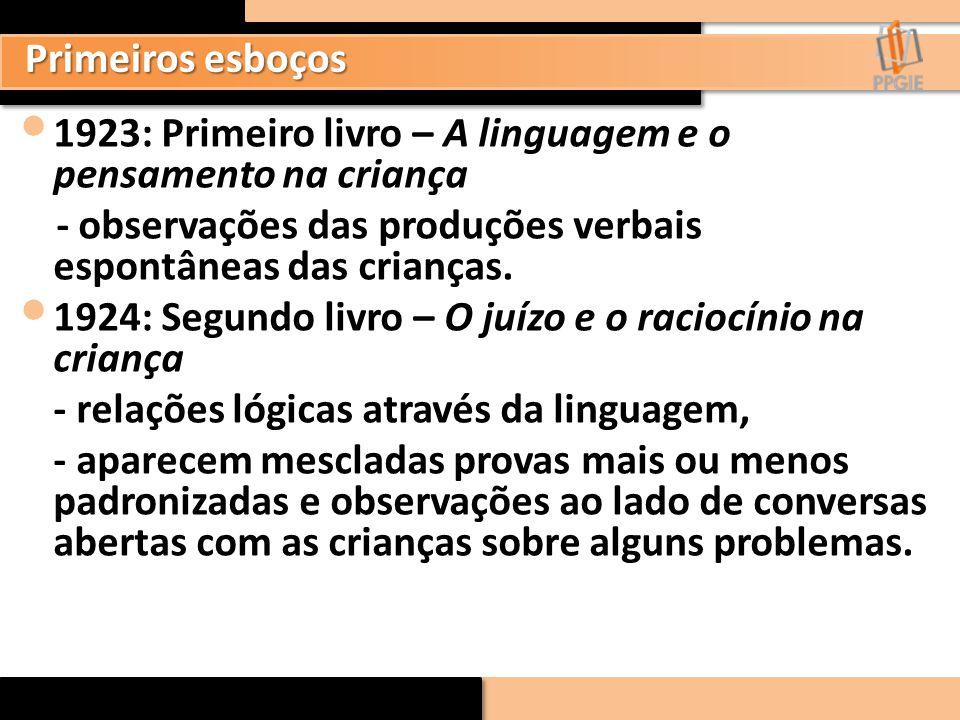 Alguns Livros DELVAL, Juan.Introdução ao Método Clínico.