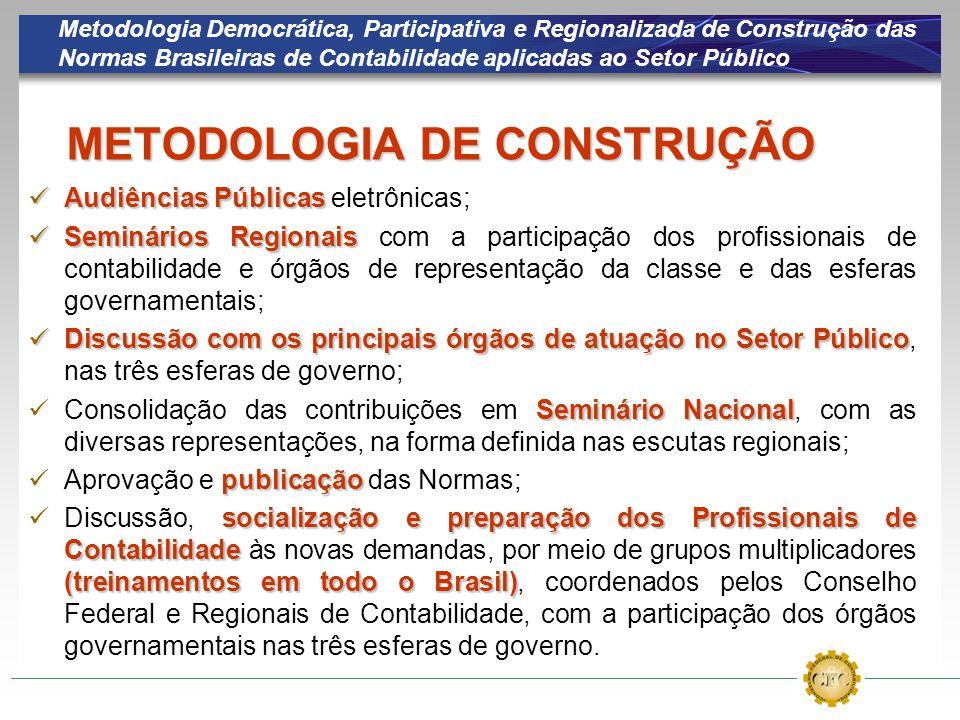 Metodologia Democrática, Participativa e Regionalizada de Construção das Normas Brasileiras de Contabilidade aplicadas ao Setor Público METODOLOGIA DE