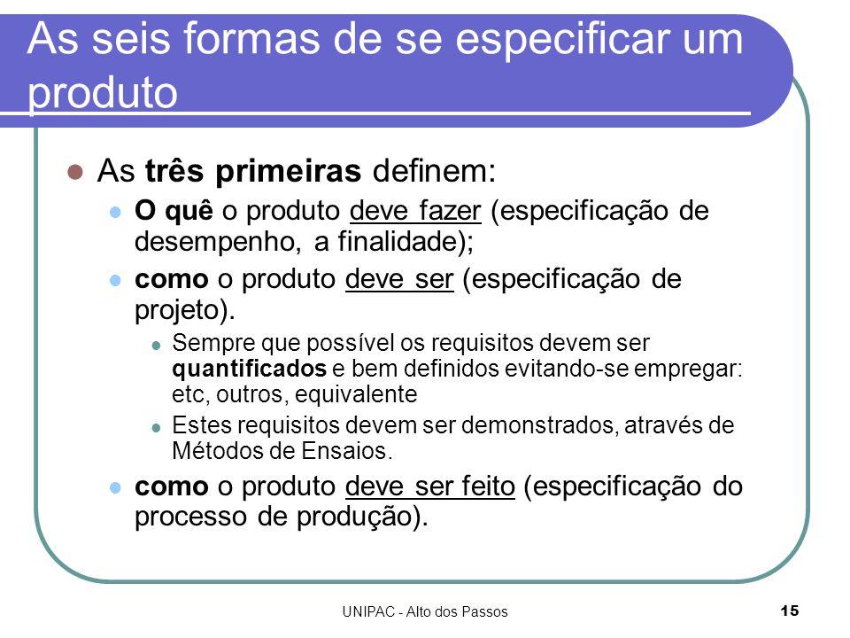 UNIPAC - Alto dos Passos15 As seis formas de se especificar um produto As três primeiras definem: O quê o produto deve fazer (especificação de desempenho, a finalidade); como o produto deve ser (especificação de projeto).