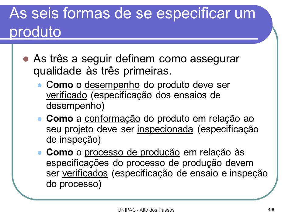 UNIPAC - Alto dos Passos16 As seis formas de se especificar um produto As três a seguir definem como assegurar qualidade às três primeiras.